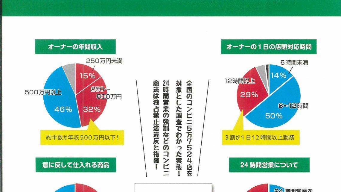 11・16-17コンビニ各社申入れ宣伝行動へ!